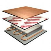 Heatflow Wood & Laminate Underlay (Sold per 15m² roll)