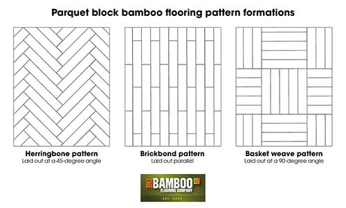Bamboo Block Pattern Formations